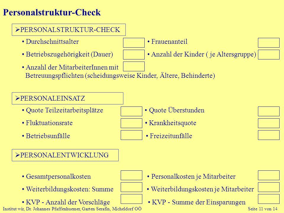 Institut wir, Dr. Johannes Pfaffenhuemer, Garten Serafin, Micheldorf OÖ Seite 11 von 14 Personalstruktur-Check Durchschnittsalter Betriebszugehörigkei