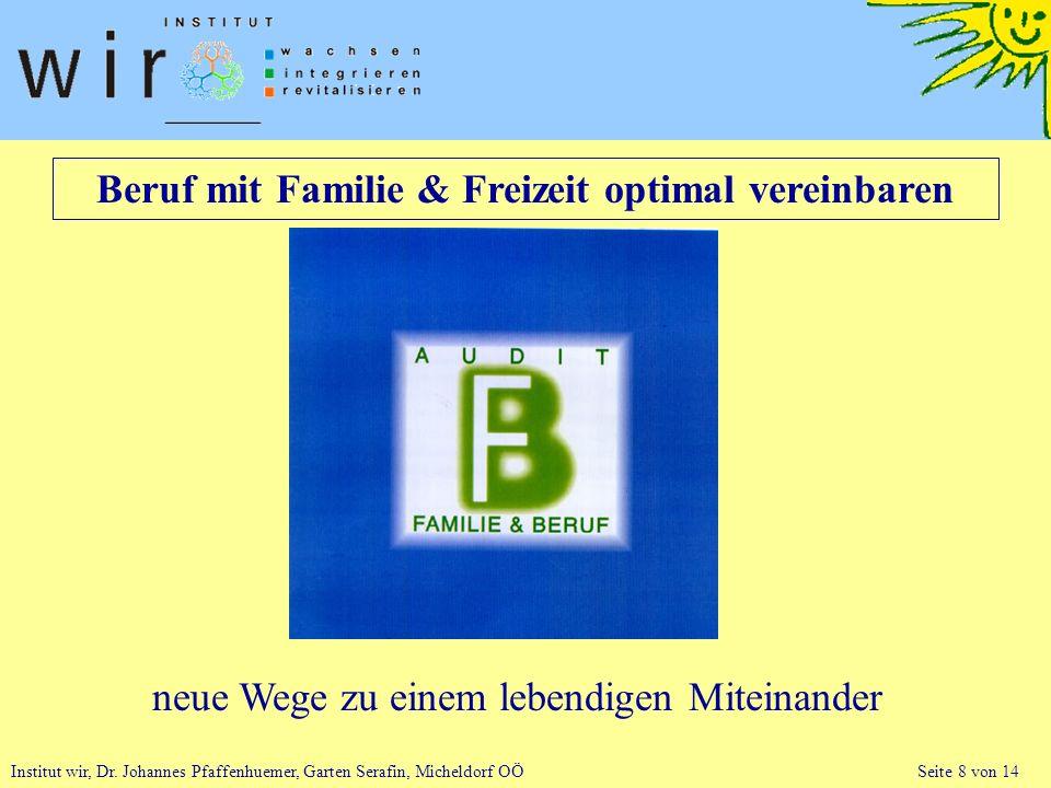 neue Wege zu einem lebendigen Miteinander Institut wir, Dr. Johannes Pfaffenhuemer, Garten Serafin, Micheldorf OÖ Seite 8 von 14 Beruf mit Familie & F