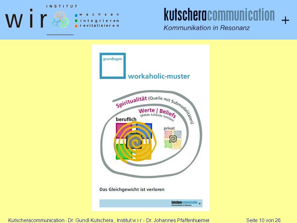 Kutscheracommunication - Dr. Gundl Kutschera, Institut w i r - Dr. Johannes Pfaffenhuemer Seite 10 von 26