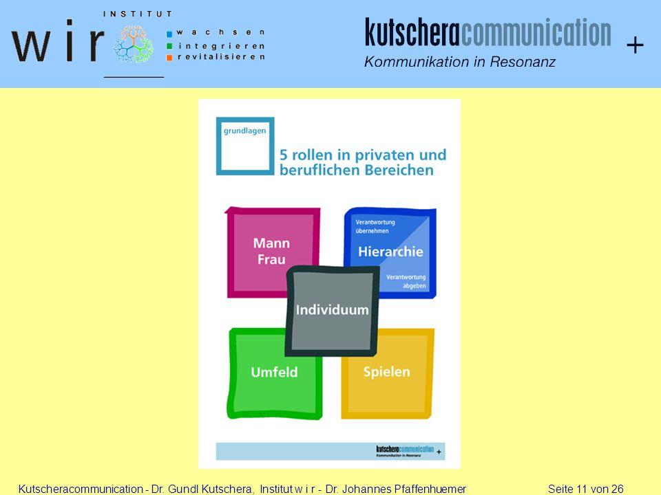 Kutscheracommunication - Dr. Gundl Kutschera, Institut w i r - Dr. Johannes Pfaffenhuemer Seite 11 von 26