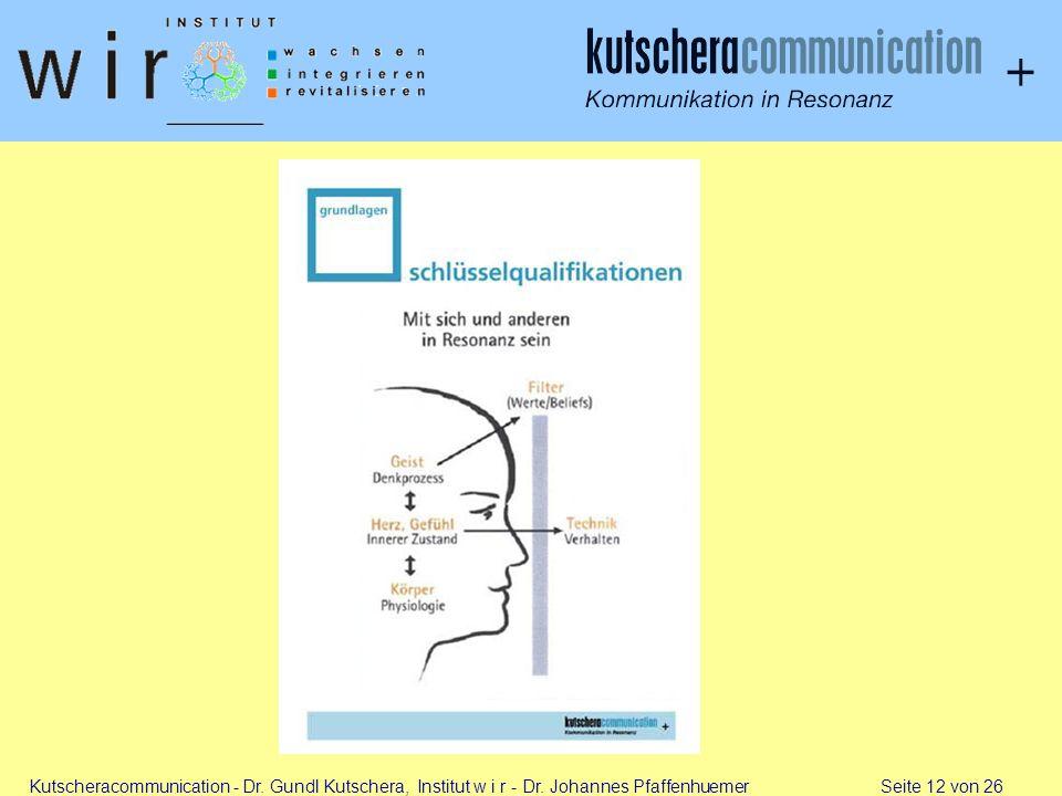 Kutscheracommunication - Dr. Gundl Kutschera, Institut w i r - Dr. Johannes Pfaffenhuemer Seite 12 von 26