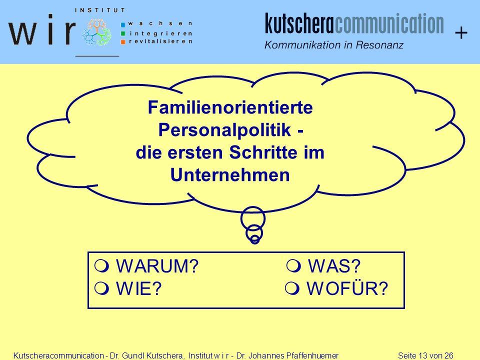 Kutscheracommunication - Dr. Gundl Kutschera, Institut w i r - Dr. Johannes Pfaffenhuemer Seite 13 von 26 Familienorientierte Personalpolitik - die er