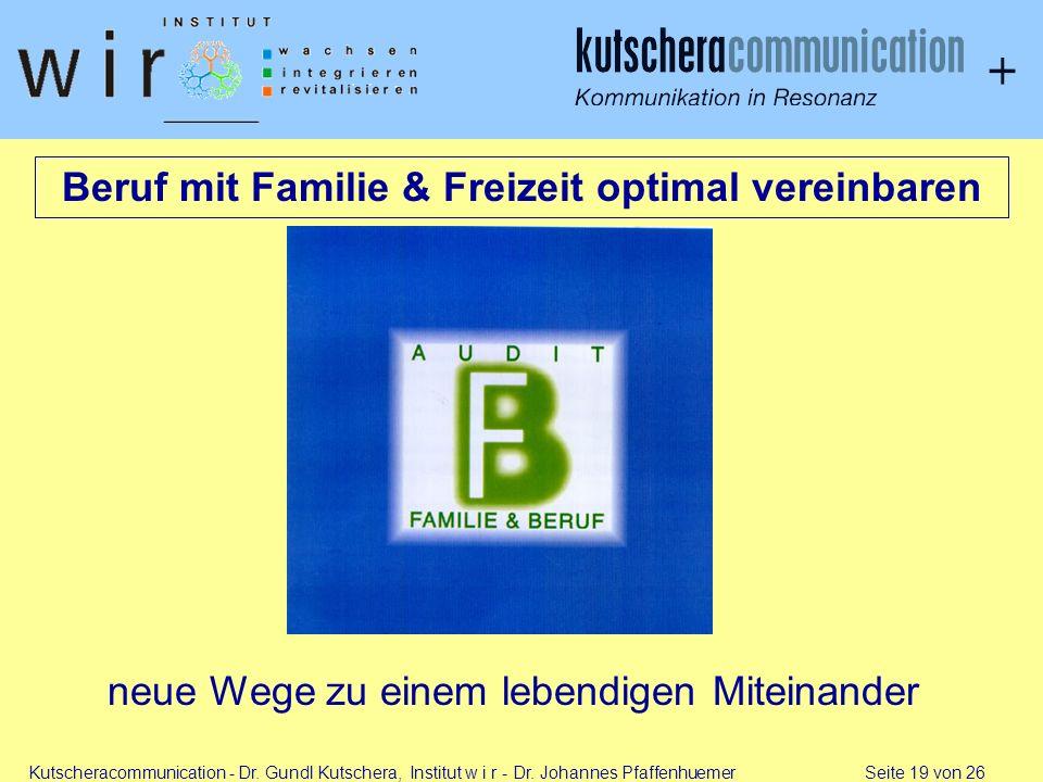 Kutscheracommunication - Dr. Gundl Kutschera, Institut w i r - Dr. Johannes Pfaffenhuemer Seite 19 von 26 neue Wege zu einem lebendigen Miteinander Be