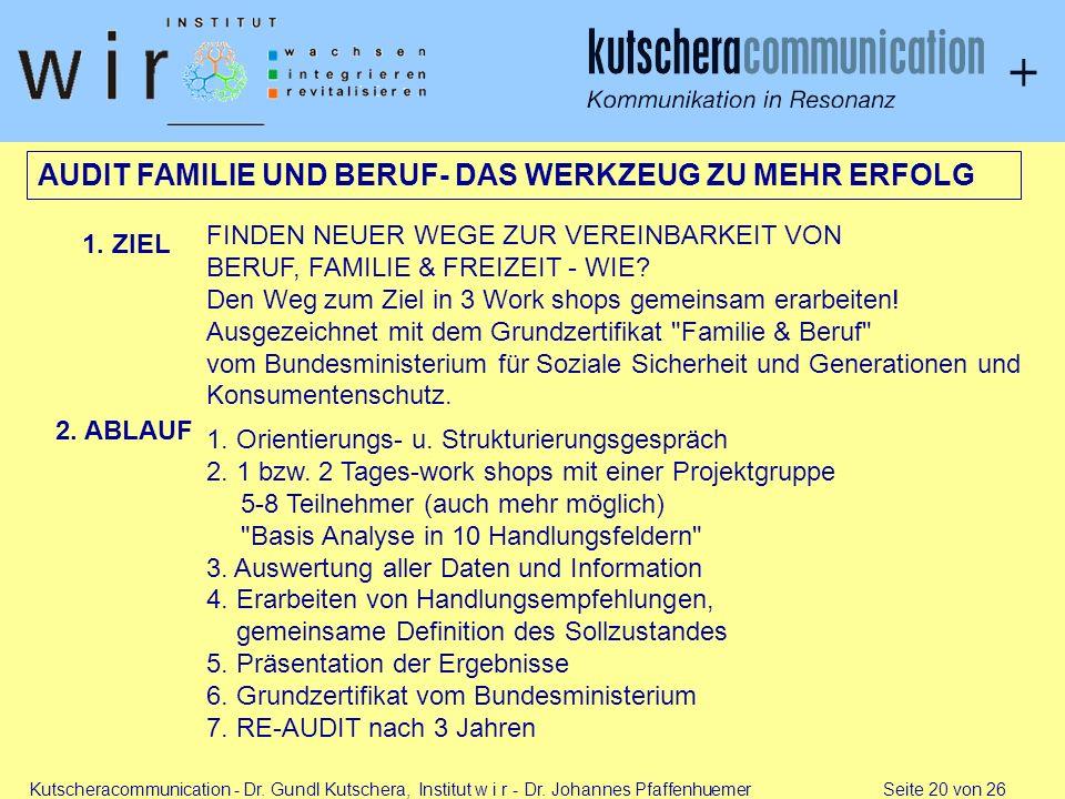 Kutscheracommunication - Dr. Gundl Kutschera, Institut w i r - Dr. Johannes Pfaffenhuemer Seite 20 von 26 1. ZIEL 2. ABLAUF FINDEN NEUER WEGE ZUR VERE