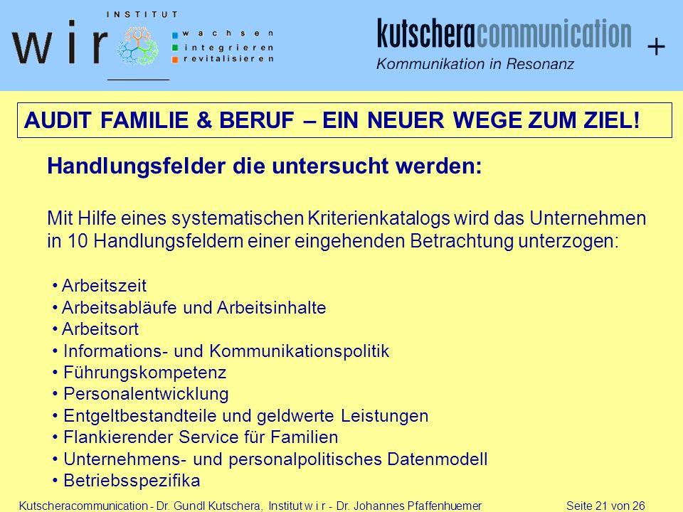 Kutscheracommunication - Dr. Gundl Kutschera, Institut w i r - Dr. Johannes Pfaffenhuemer Seite 21 von 26 Handlungsfelder die untersucht werden: Mit H