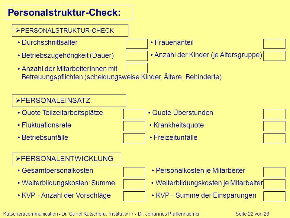 Kutscheracommunication - Dr. Gundl Kutschera, Institut w i r - Dr. Johannes Pfaffenhuemer Seite 22 von 26 Personalstruktur-Check: Durchschnittsalter B