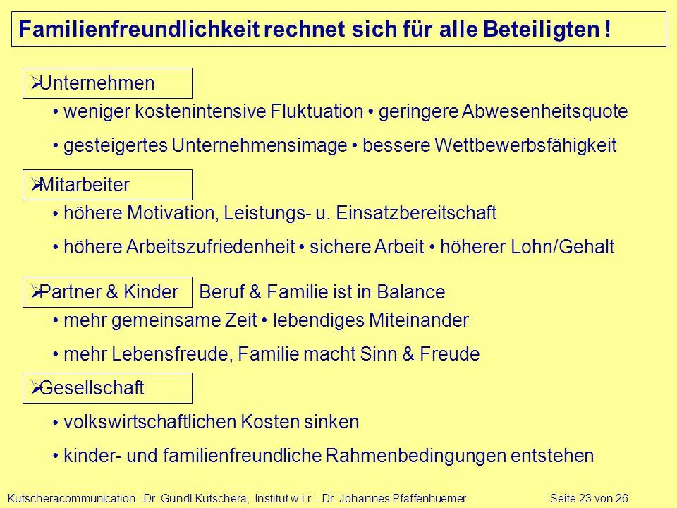 Familienfreundlichkeit rechnet sich für alle Beteiligten ! Kutscheracommunication - Dr. Gundl Kutschera, Institut w i r - Dr. Johannes Pfaffenhuemer S