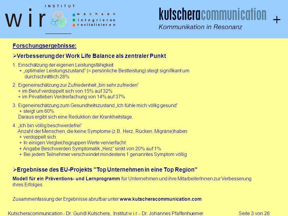 Kutscheracommunication - Dr. Gundl Kutschera, Institut w i r - Dr. Johannes Pfaffenhuemer Seite 3 von 26 Forschungsergebnisse: Verbesserung der Work L