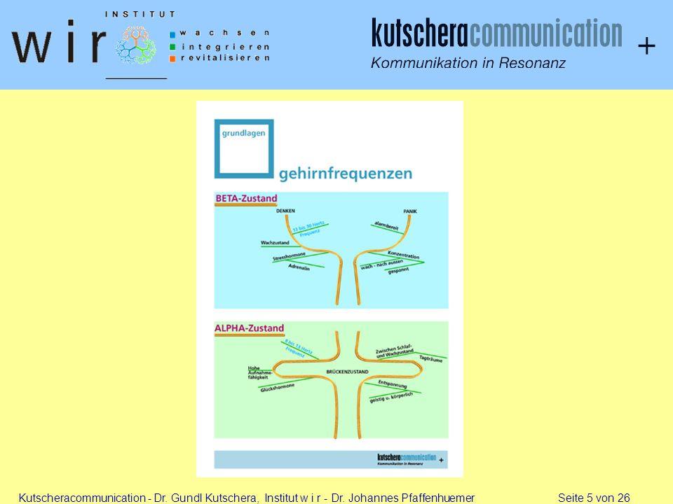 Kutscheracommunication - Dr. Gundl Kutschera, Institut w i r - Dr. Johannes Pfaffenhuemer Seite 5 von 26