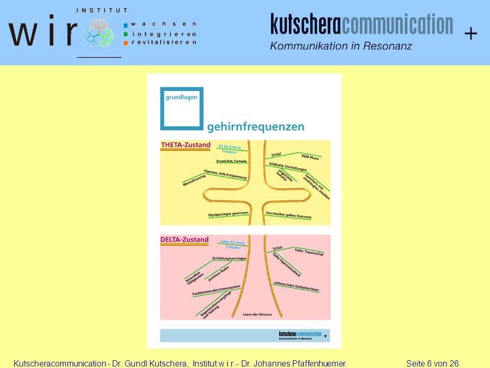 Kutscheracommunication - Dr. Gundl Kutschera, Institut w i r - Dr. Johannes Pfaffenhuemer Seite 6 von 26