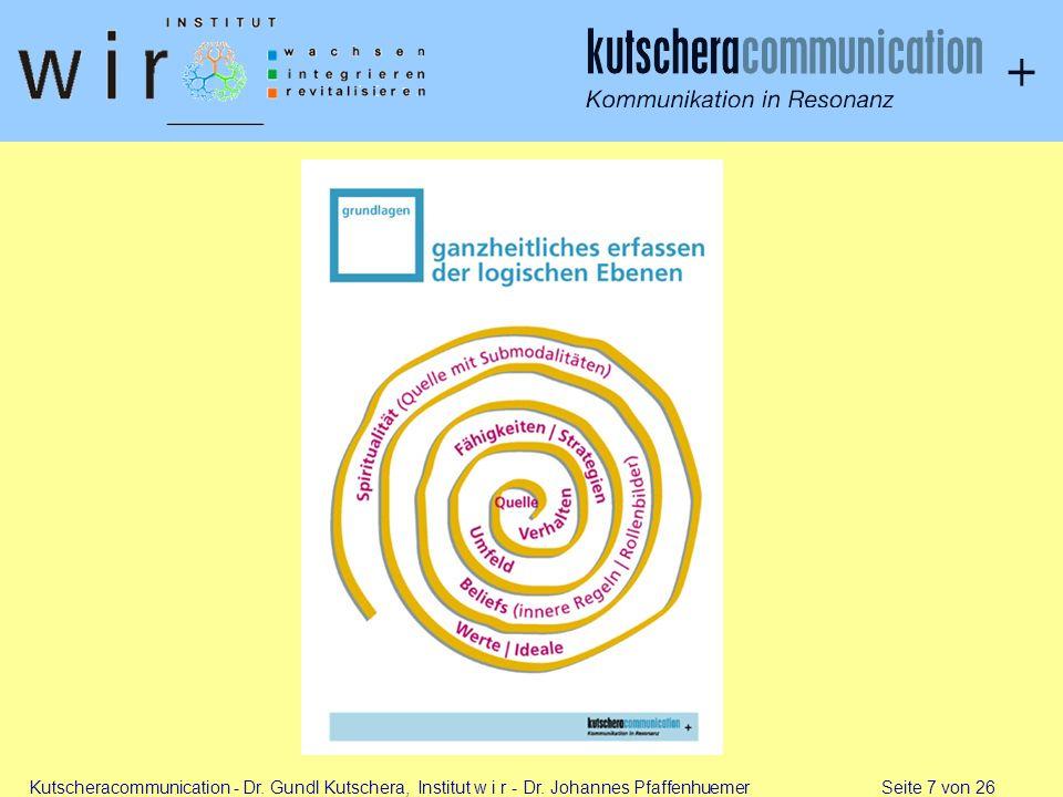 Kutscheracommunication - Dr. Gundl Kutschera, Institut w i r - Dr. Johannes Pfaffenhuemer Seite 7 von 26