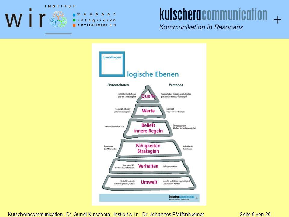 Kutscheracommunication - Dr. Gundl Kutschera, Institut w i r - Dr. Johannes Pfaffenhuemer Seite 8 von 26