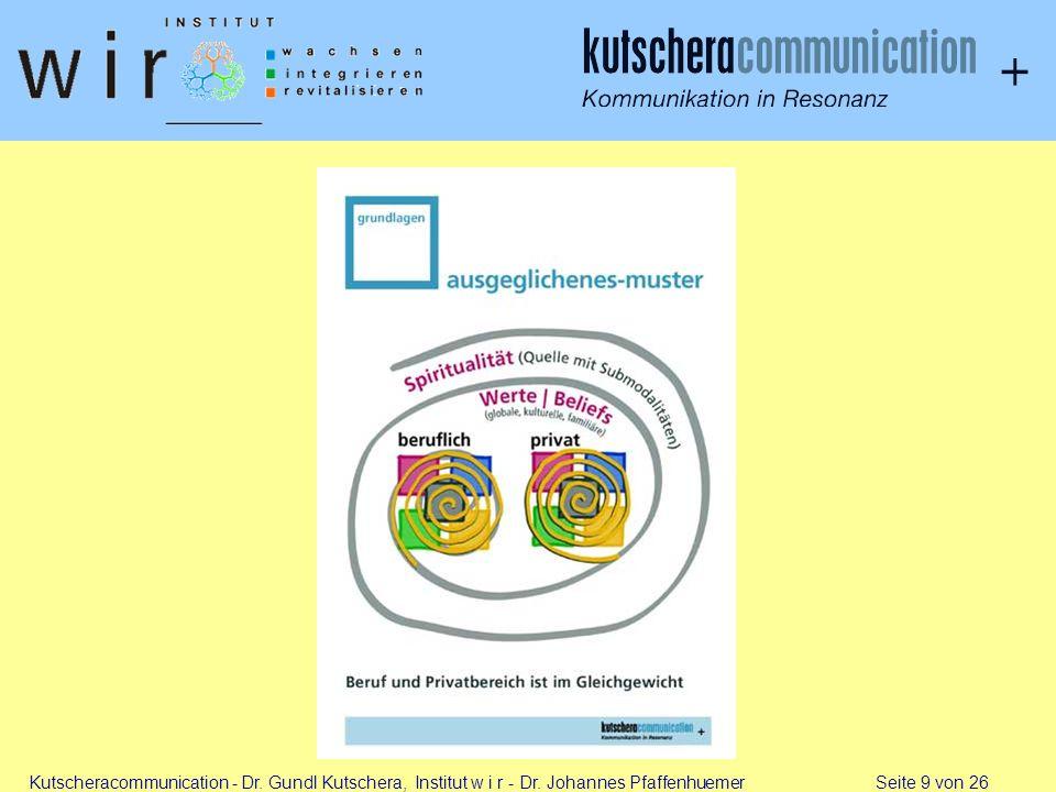 Kutscheracommunication - Dr. Gundl Kutschera, Institut w i r - Dr. Johannes Pfaffenhuemer Seite 9 von 26