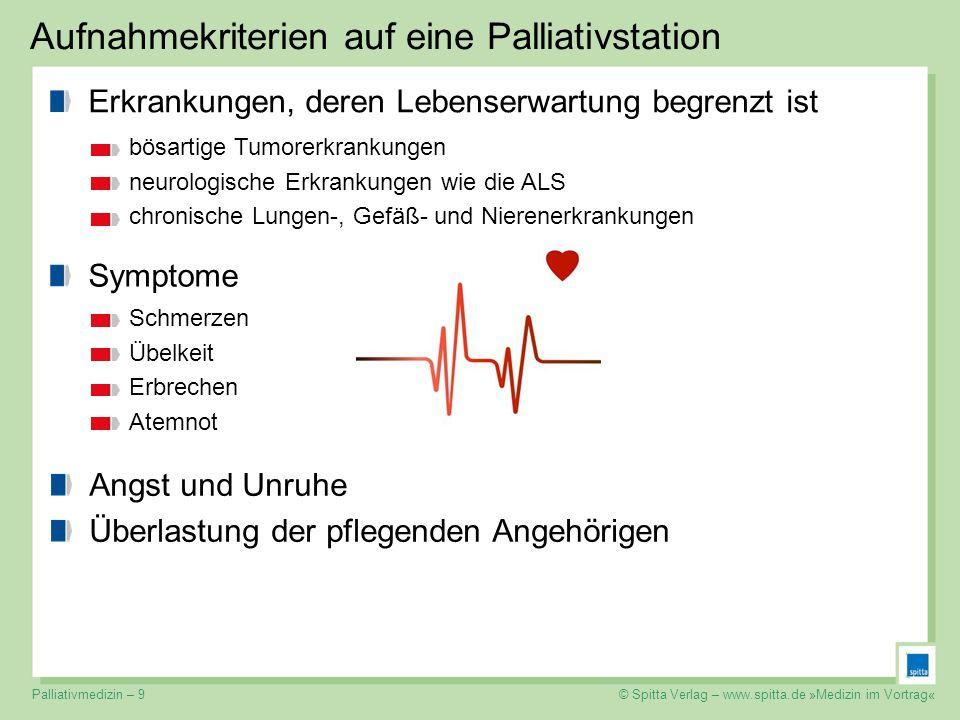 © Spitta Verlag – www.spitta.de »Medizin im Vortrag« Aufnahmekriterien auf eine Palliativstation Erkrankungen, deren Lebenserwartung begrenzt ist bösa