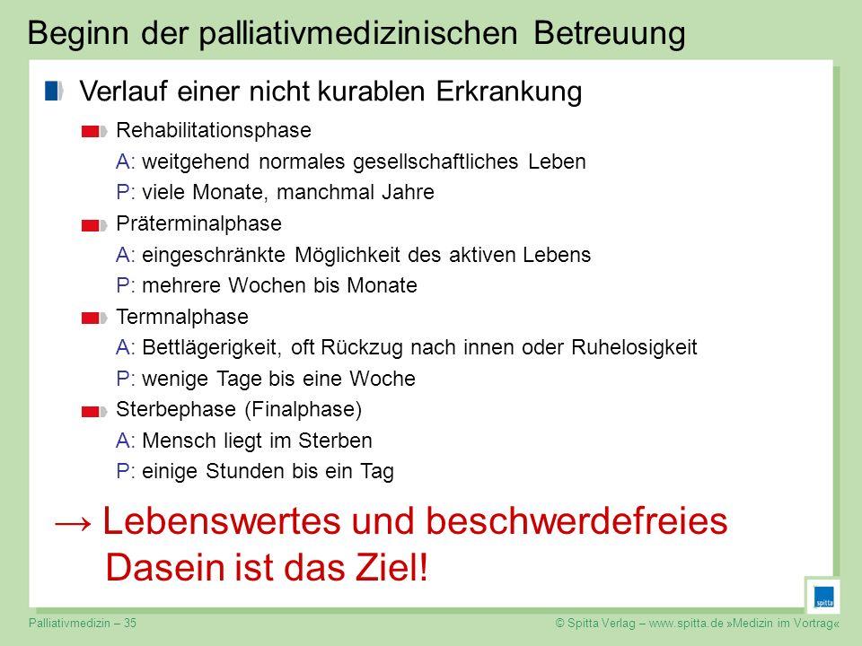 © Spitta Verlag – www.spitta.de »Medizin im Vortrag« Beginn der palliativmedizinischen Betreuung Verlauf einer nicht kurablen Erkrankung Rehabilitatio