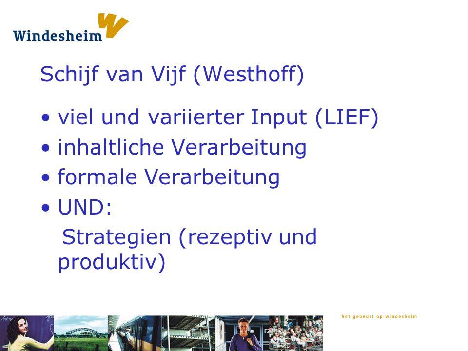 Schijf van Vijf (Westhoff) viel und variierter Input (LIEF) inhaltliche Verarbeitung formale Verarbeitung UND: Strategien (rezeptiv und produktiv)