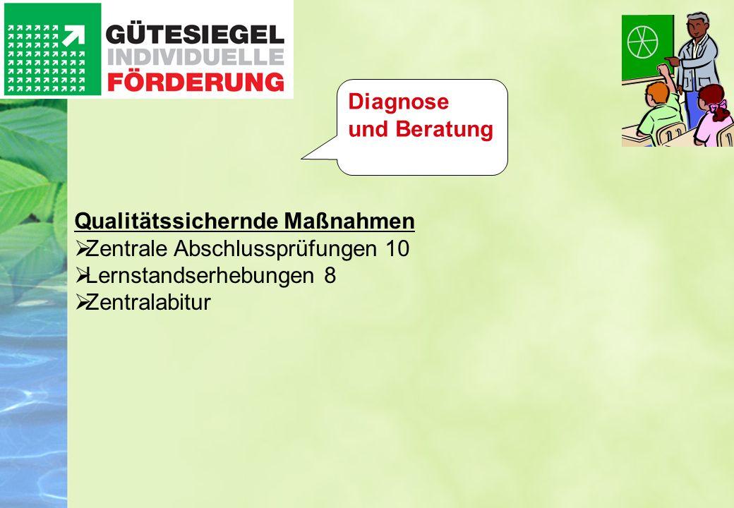 Qualitätssichernde Maßnahmen Zentrale Abschlussprüfungen 10 Lernstandserhebungen 8 Zentralabitur Diagnose und Beratung