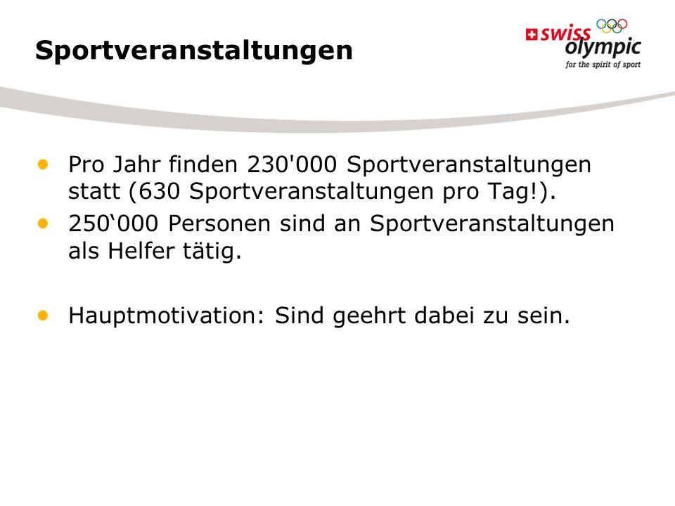 Sportveranstaltungen Pro Jahr finden 230'000 Sportveranstaltungen statt (630 Sportveranstaltungen pro Tag!). 250000 Personen sind an Sportveranstaltun