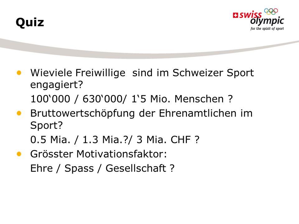 Quiz Wieviele Freiwillige sind im Schweizer Sport engagiert? 100000 / 630000/ 15 Mio. Menschen ? Bruttowertschöpfung der Ehrenamtlichen im Sport? 0.5