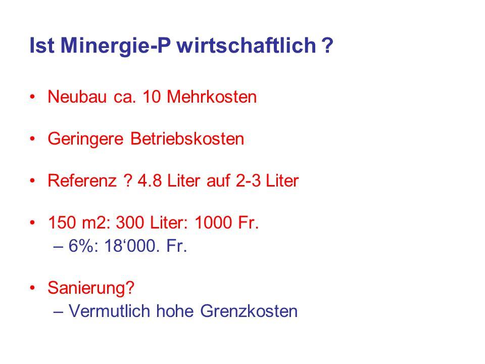 Ist Minergie-P wirtschaftlich ? Neubau ca. 10 Mehrkosten Geringere Betriebskosten Referenz ? 4.8 Liter auf 2-3 Liter 150 m2: 300 Liter: 1000 Fr. –6%: