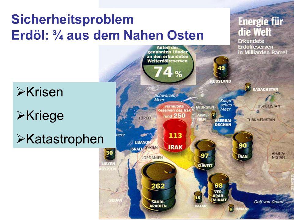 Sicherheitsproblem Erdöl: ¾ aus dem Nahen Osten Krisen Kriege Katastrophen