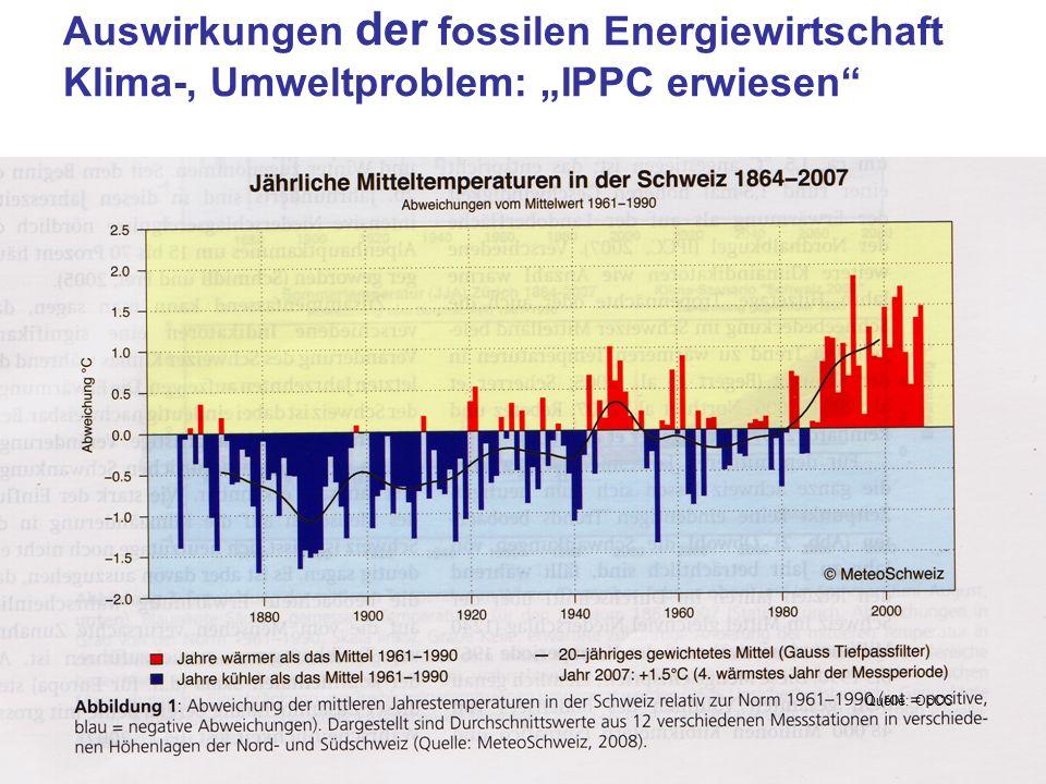 Auswirkungen der fossilen Energiewirtschaft Klima-, Umweltproblem: IPPC erwiesen Quelle: OcCC