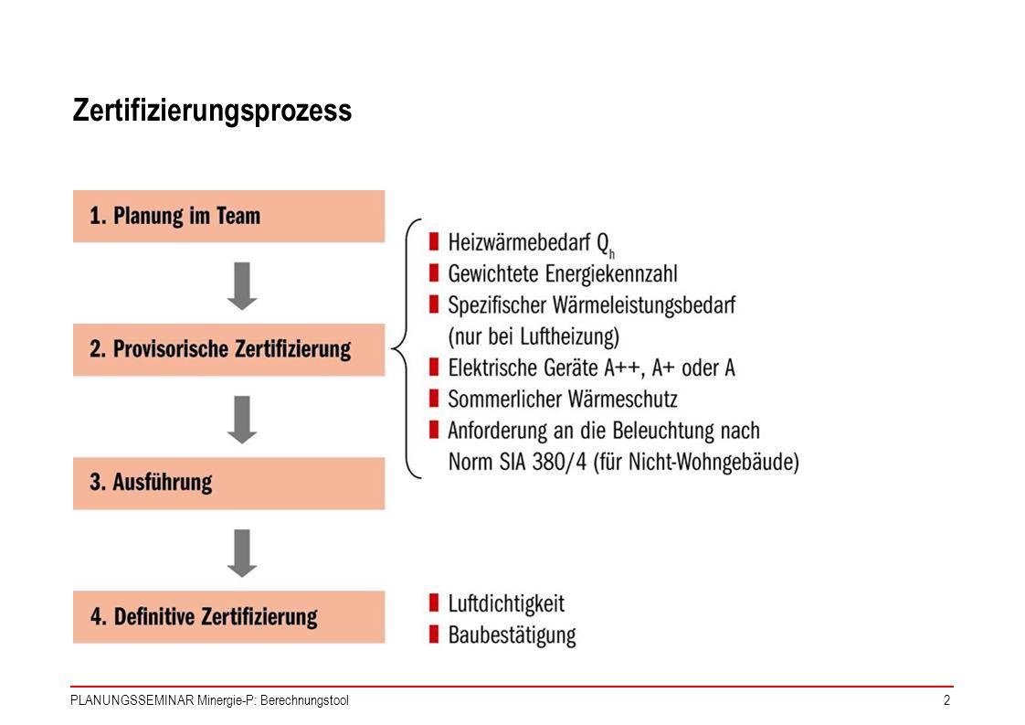 PLANUNGSSEMINAR Minergie-P: Berechnungstool13 Zertifizierte 380/1-Programme Zertifizierte 380/1-Programme: www.energie.zh.ch Fachinfo, Vorschriften SIA 380/1 «Thermische Energie...