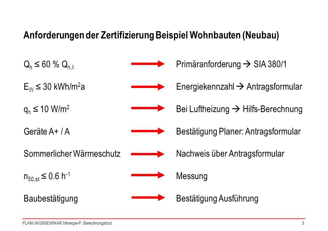 PLANUNGSSEMINAR Minergie-P: Berechnungstool14 Luftdichtigkeitsmessung Wichtig Messverfahren B (absichtlich vorhandene Öffnungen und Durchlässe geschlossen und abgedichtet) Zusammenfassung E1 und E2 www.minergie.ch/download/Messanleitung_2007_Bericht.doc www.minergie.ch Minergie-P-Richtlinie für Luftdurchlässigkeitsmessungen bei Minergie- und Minergie-P-Bauten www.minergie.ch/download/Messanleitung_2007.pdf