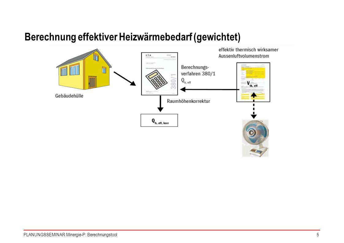 PLANUNGSSEMINAR Minergie-P: Berechnungstool6 Optimierung Gebäudetechnik Berechnung effektiver Heizwärmebedarf (gewichtet)