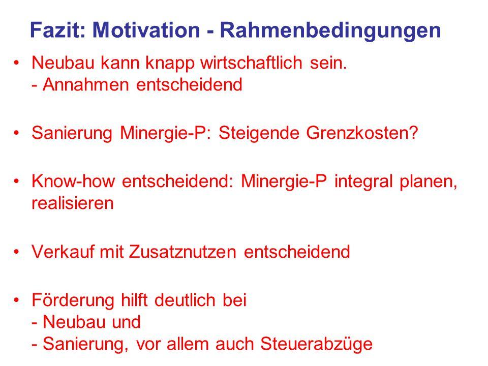 Fazit: Motivation - Rahmenbedingungen Neubau kann knapp wirtschaftlich sein.