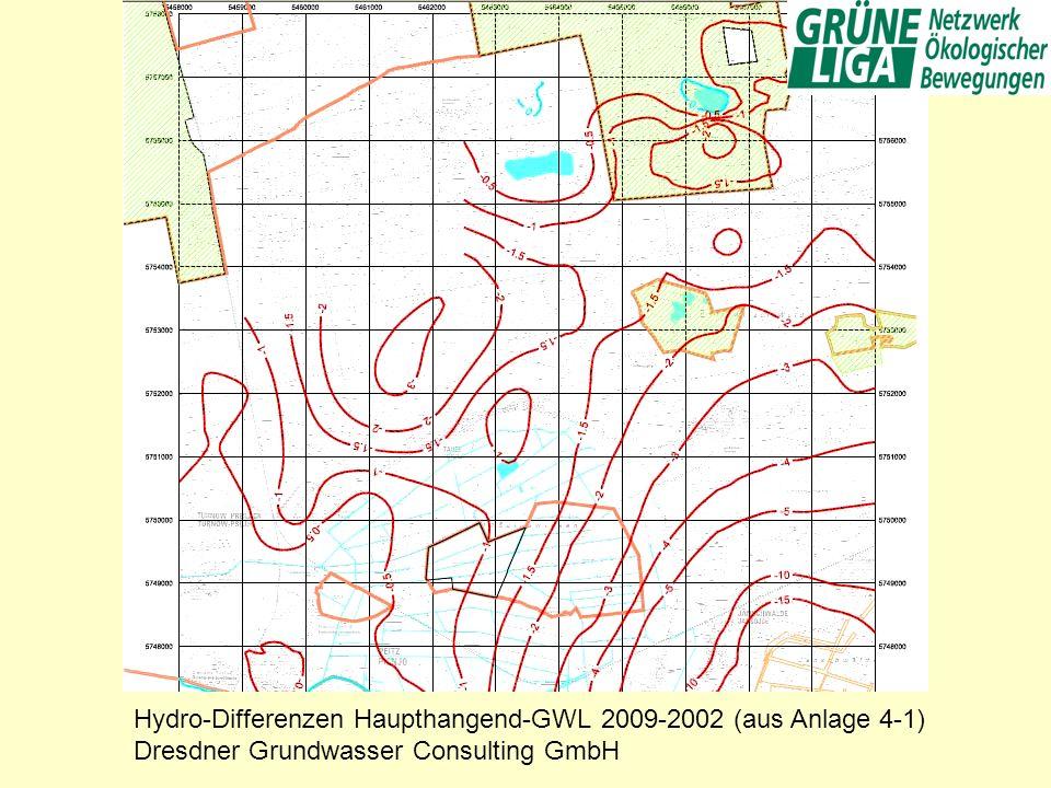 Hydro-Differenzen Haupthangend-GWL 2009-2002 (aus Anlage 4-1) Dresdner Grundwasser Consulting GmbH