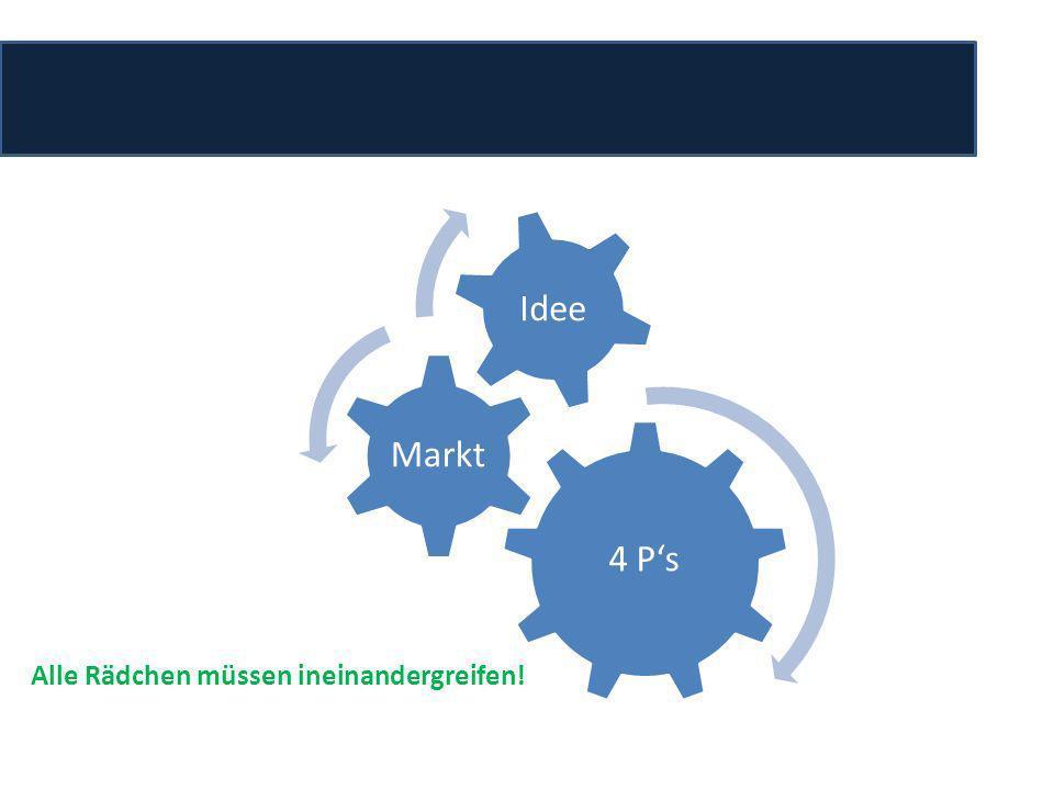 4 Ps Markt Idee Alle Rädchen müssen ineinandergreifen!