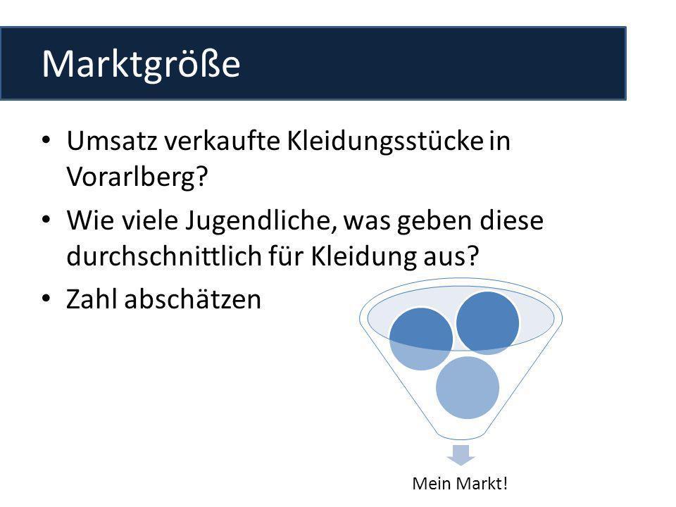 Marktgröße Umsatz verkaufte Kleidungsstücke in Vorarlberg? Wie viele Jugendliche, was geben diese durchschnittlich für Kleidung aus? Zahl abschätzen M