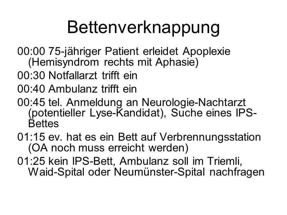 Bettenverknappung 00:00 75-jähriger Patient erleidet Apoplexie (Hemisyndrom rechts mit Aphasie) 00:30 Notfallarzt trifft ein 00:40 Ambulanz trifft ein 00:45 tel.