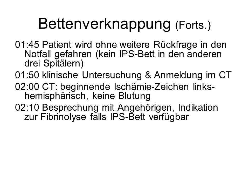 Bettenverknappung (Forts.) 01:45 Patient wird ohne weitere Rückfrage in den Notfall gefahren (kein IPS-Bett in den anderen drei Spitälern) 01:50 klini