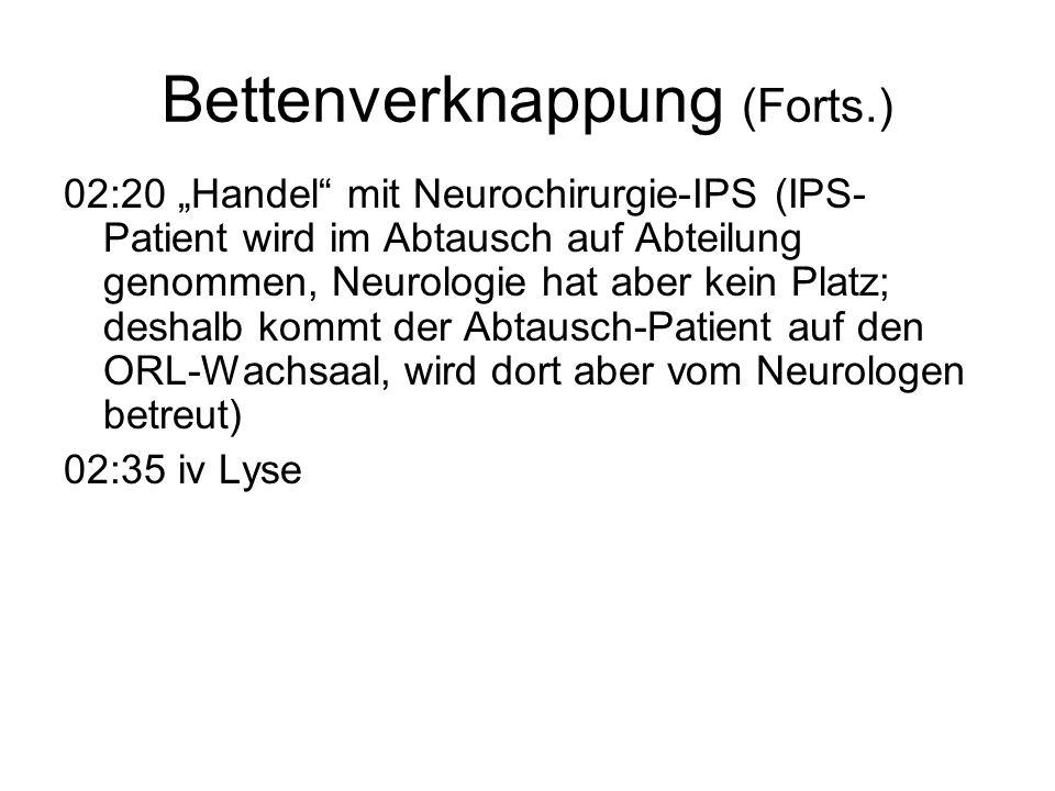 Bettenverknappung (Forts.) 02:20 Handel mit Neurochirurgie-IPS (IPS- Patient wird im Abtausch auf Abteilung genommen, Neurologie hat aber kein Platz; deshalb kommt der Abtausch-Patient auf den ORL-Wachsaal, wird dort aber vom Neurologen betreut) 02:35 iv Lyse