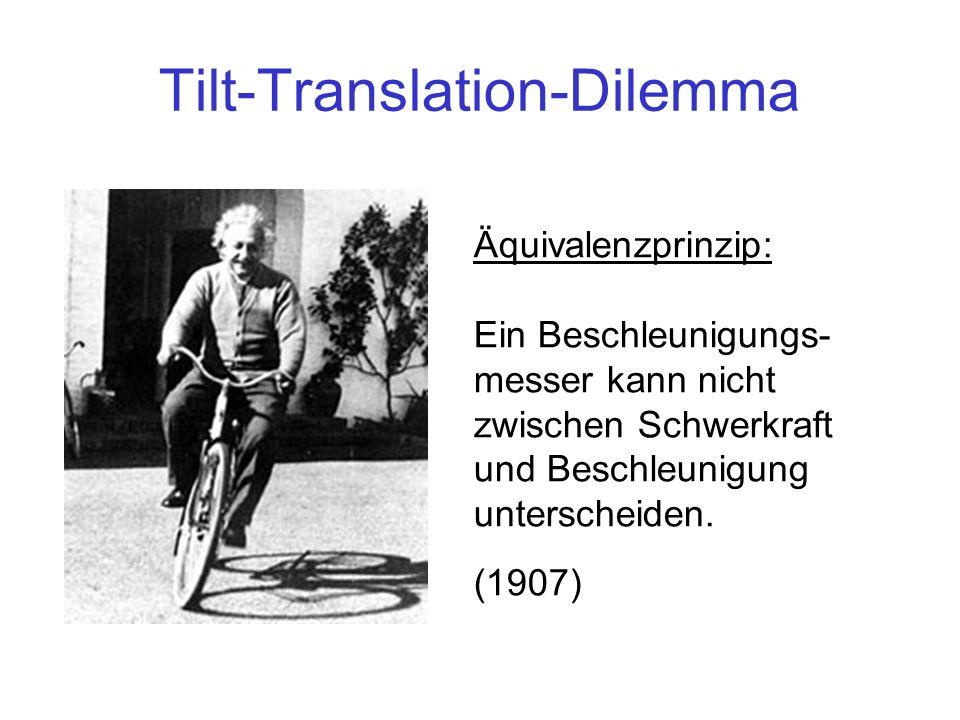 Tilt-Translation-Dilemma Äquivalenzprinzip: Ein Beschleunigungs- messer kann nicht zwischen Schwerkraft und Beschleunigung unterscheiden. (1907)
