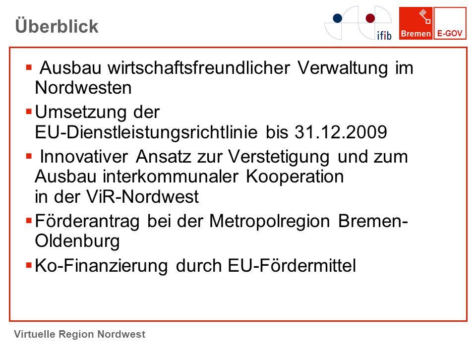E-GOV Virtuelle Region Nordwest Überblick Ausbau wirtschaftsfreundlicher Verwaltung im Nordwesten Umsetzung der EU-Dienstleistungsrichtlinie bis 31.12.2009 Innovativer Ansatz zur Verstetigung und zum Ausbau interkommunaler Kooperation in der ViR-Nordwest Förderantrag bei der Metropolregion Bremen- Oldenburg Ko-Finanzierung durch EU-Fördermittel