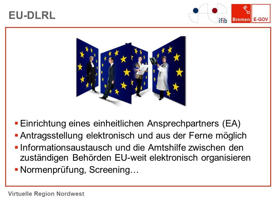 E-GOV Virtuelle Region Nordwest EU-DLRL Einrichtung eines einheitlichen Ansprechpartners (EA) Antragsstellung elektronisch und aus der Ferne möglich Informationsaustausch und die Amtshilfe zwischen den zuständigen Behörden EU-weit elektronisch organisieren Normenprüfung, Screening…