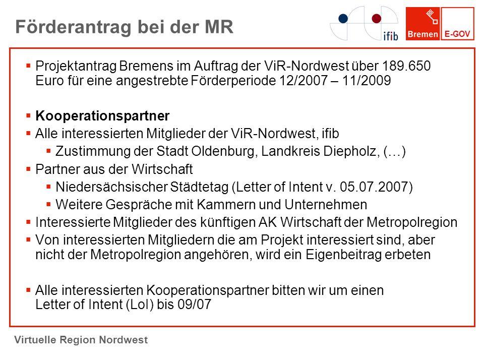 E-GOV Virtuelle Region Nordwest Ko-Finanzierung durch die EU Prüfung der Möglichkeiten einer Ko-Finanzierung von bis zu 75% durch EU-Förderprogramme INTERREG und CIP Der medienbruch- und barrierefreie elektronische EA zur vereinfachten Genehmigungsregelung Mögliche Partner aus den EU-Projekten Hanse Passage und evoice: Riga (LV), Dolnoslaskie (PL), Norfolk (UK), Leiedal (B), … Analyse von Vorgehensweise anderer Länder zur Optimierung unserer Lösungen und Prozesse Entwicklungskosten sparen durch Blaupause Vertrieb regionaler Lösungen Überregionales lernen