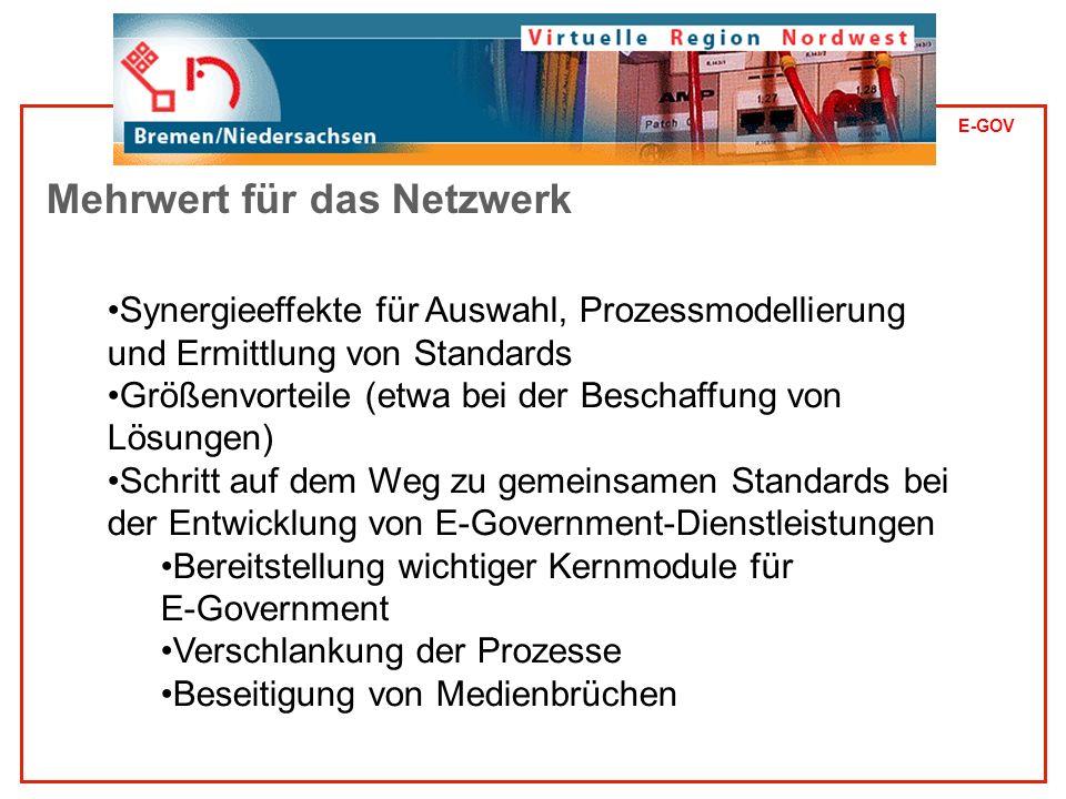 E-GOV Synergieeffekte für Auswahl, Prozessmodellierung und Ermittlung von Standards Größenvorteile (etwa bei der Beschaffung von Lösungen) Schritt auf dem Weg zu gemeinsamen Standards bei der Entwicklung von E-Government-Dienstleistungen Bereitstellung wichtiger Kernmodule für E-Government Verschlankung der Prozesse Beseitigung von Medienbrüchen Mehrwert für das Netzwerk