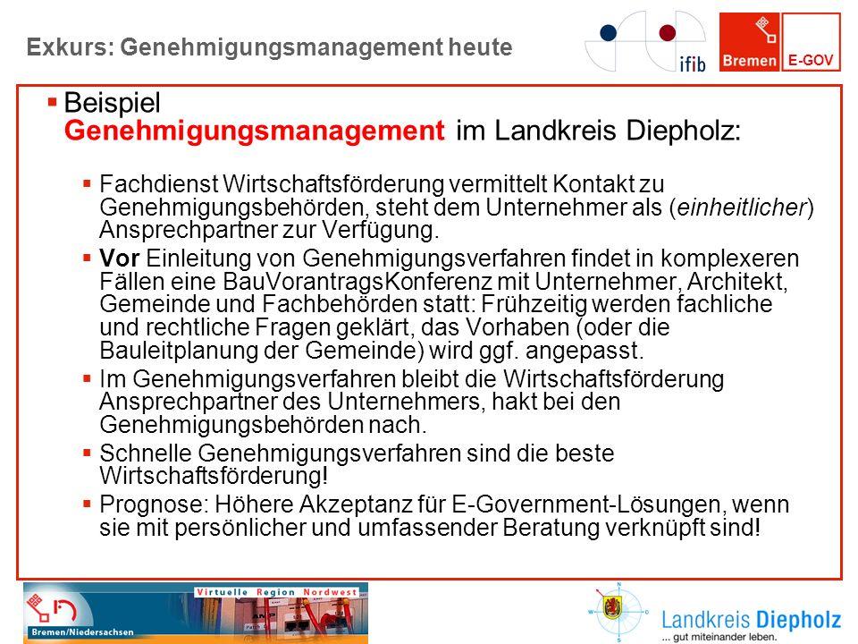 E-GOV Exkurs: Genehmigungsmanagement heute Beispiel Genehmigungsmanagement im Landkreis Diepholz: Fachdienst Wirtschaftsförderung vermittelt Kontakt z