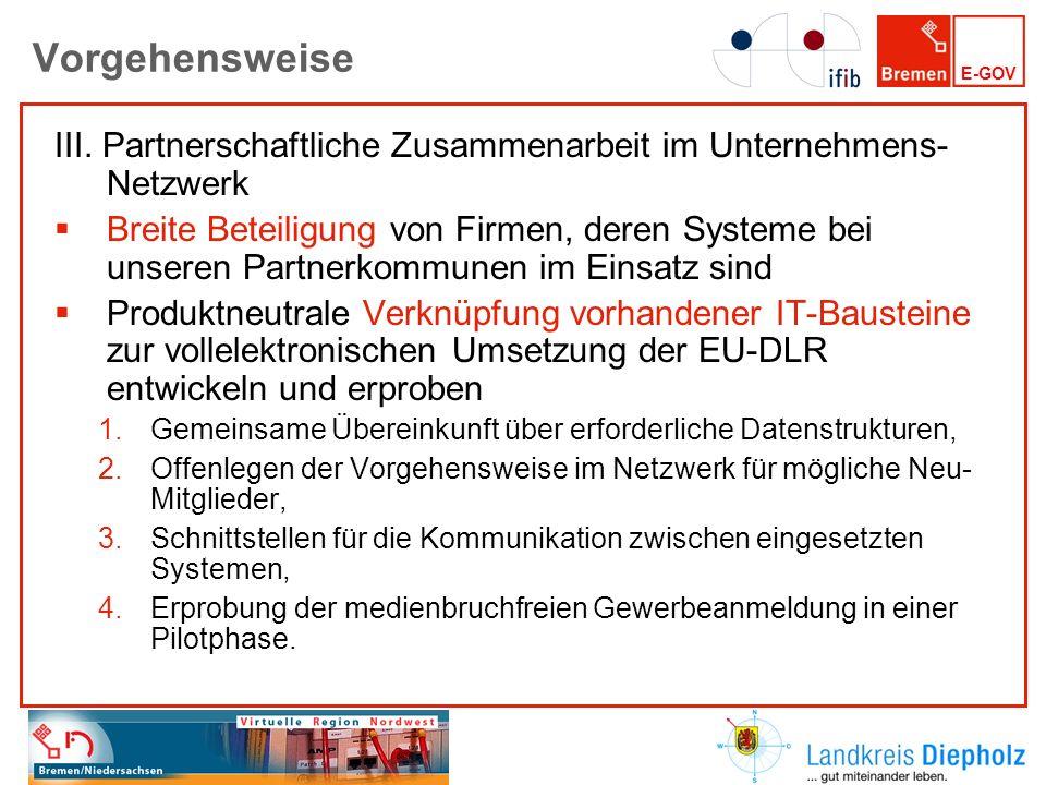 E-GOV Vorgehensweise III. Partnerschaftliche Zusammenarbeit im Unternehmens- Netzwerk Breite Beteiligung von Firmen, deren Systeme bei unseren Partner