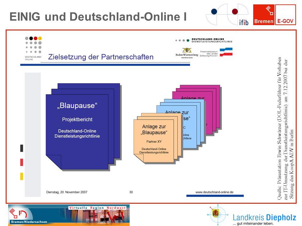 E-GOV EINIG und Deutschland-Online I Quelle: Präsentation Erwin Schwärzer (DOL-Federführer für Vorhaben zur IT-Umsetzung der Dienstleistungsrichtlinie
