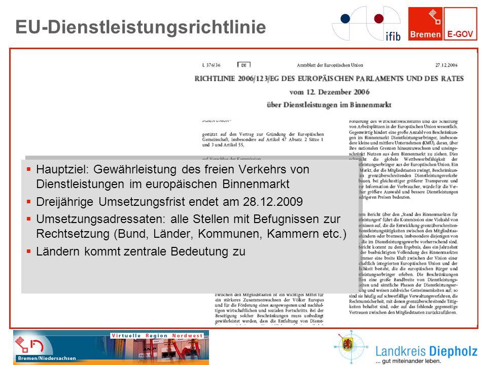 E-GOV EU-Dienstleistungsrichtlinie Zentrale Inhalte: Normenscreening Binnenmarktinformationssystem (IMI) Einrichtung Einheitlicher Ansprechpartner (EA) Umsetzung verfahrensrechtlicher Anforderungen Elektronische Verfahrensabwicklung Konsens in Deutschland: Von der Umsetzung der Richtlinie sollen ausländische und inländische Unternehmen gleichermaßen profitieren.