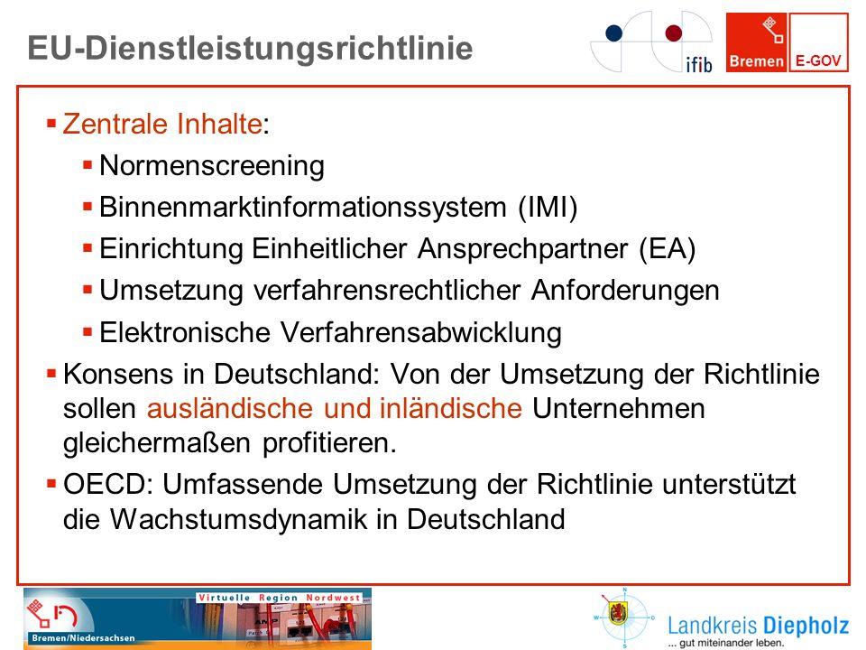 E-GOV EU-Dienstleistungsrichtlinie Zentrale Inhalte: Normenscreening Binnenmarktinformationssystem (IMI) Einrichtung Einheitlicher Ansprechpartner (EA
