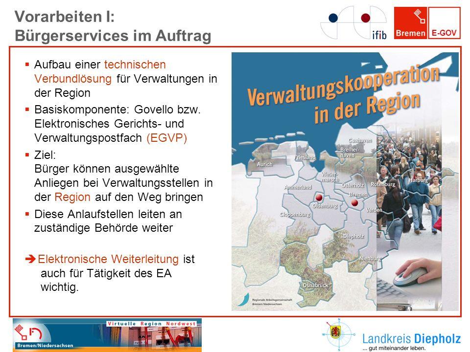 E-GOV EINIG und Deutschland-Online II EINIG Anlage zur Blaupause D-O DLR EINIG liefert eine Blaupause!