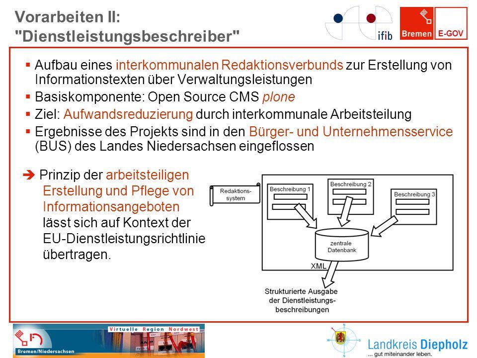 E-GOV EINIG auf einen Blick Bedarfsorientierte Unterstützung bei der Umsetzung der EU-DLR Analysen relevanter Geschäftsprozesse Moderation des interkommunalen Erfahrungsaustauschs Entwicklung praxistauglicher IT-Infrastrukturen Orientierung vor allem an bestehenden kommunalen IT- Landschaften und weniger an abstrakten Technologiekonzepten Produktneutralität und Orientierung an bestehenden Standards Berücksichtigung relevanter Vorgaben und Vorarbeiten auf Bundesebene und aus anderen Projekten Anschlussfähigkeit zu Deutschland-Online