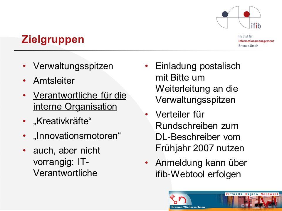 Zielgruppen Verwaltungsspitzen Amtsleiter Verantwortliche für die interne Organisation Kreativkräfte Innovationsmotoren auch, aber nicht vorrangig: IT