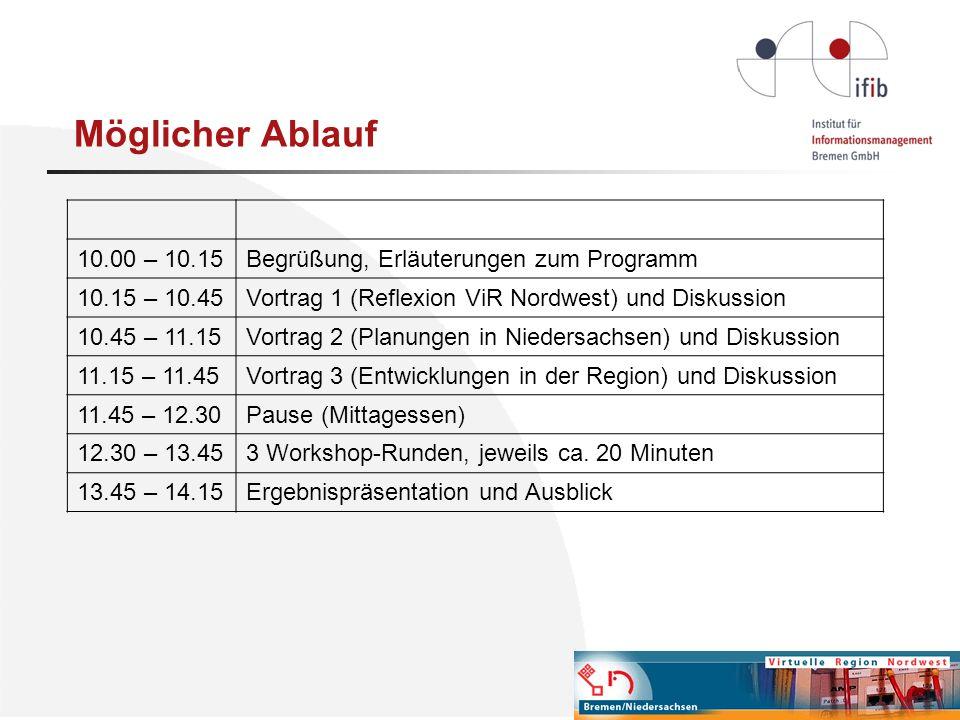 Möglicher Ablauf 10.00 – 10.15Begrüßung, Erläuterungen zum Programm 10.15 – 10.45Vortrag 1 (Reflexion ViR Nordwest) und Diskussion 10.45 – 11.15Vortra